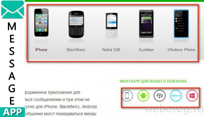 Модели телефонов